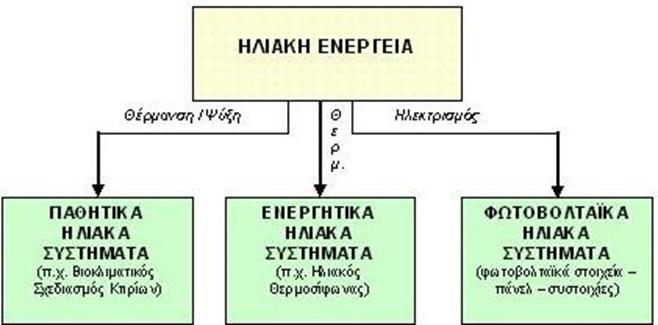 hliaki_energeia2
